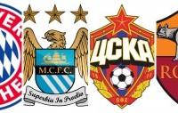 Champions League, le date del girone della Roma