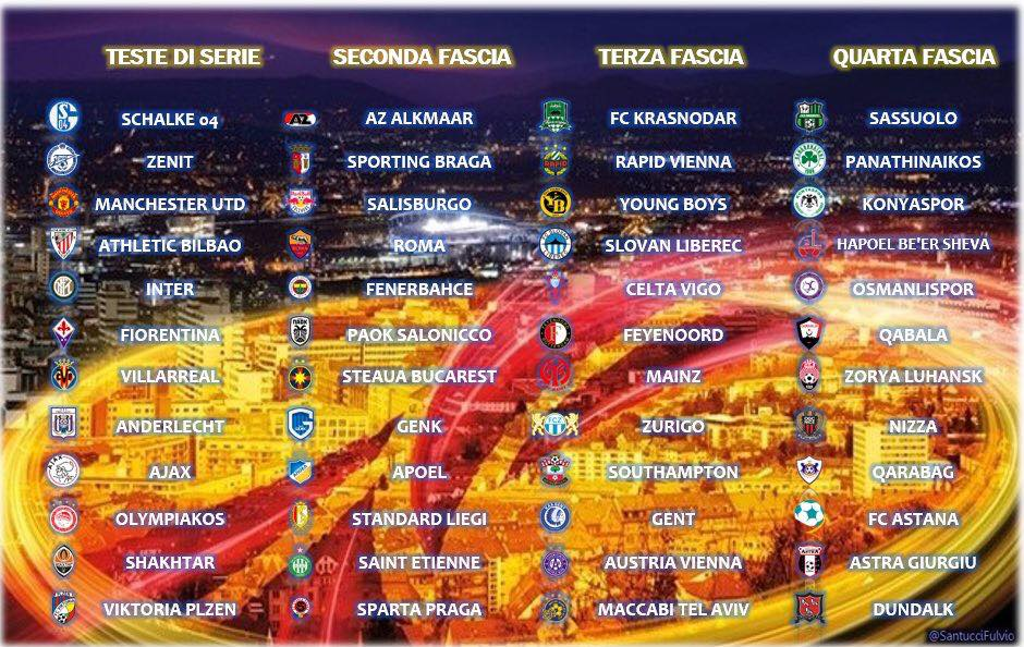 Urne Europa League 2016